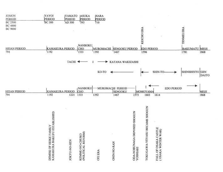 2a-timeline-diagram1.jpg