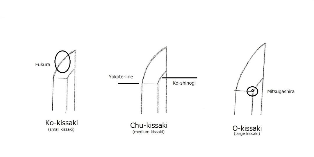 Kissaki difference