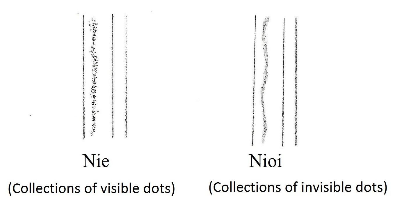 10 Nie & Nioi