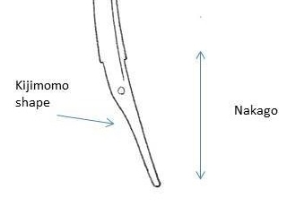 6 Kijimomo-nakago