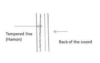 6 Straigh tempered line(Suguha)
