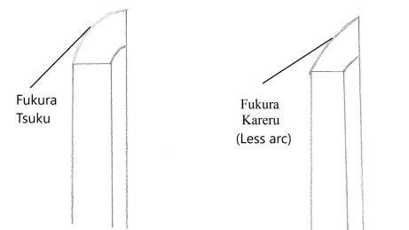 8 Fukura