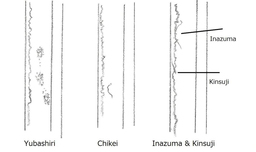 15 Yubashiri, Chikei, Inazuma