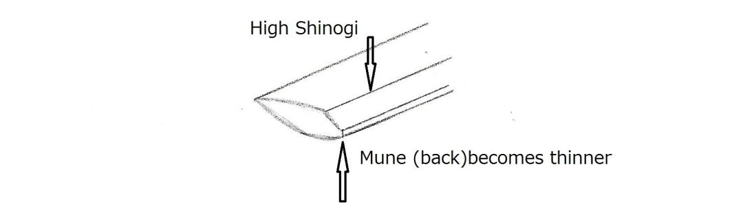 16 Yamato sword cross section