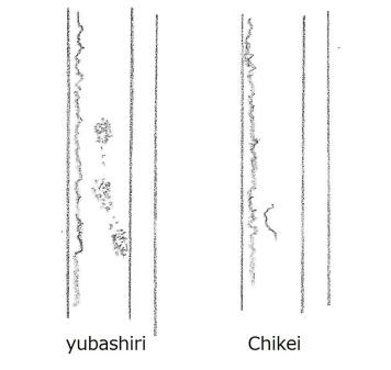17 Yubashiri, Chikei