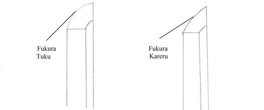 9 Boshi Fukura