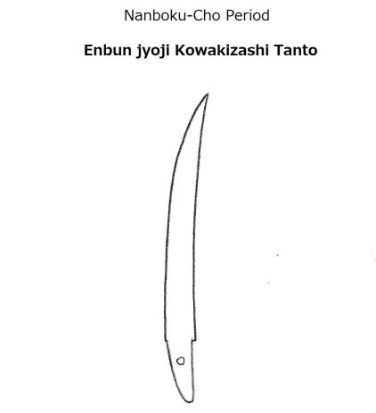 20 Enbun Jyoji Kowakizashi Tanto