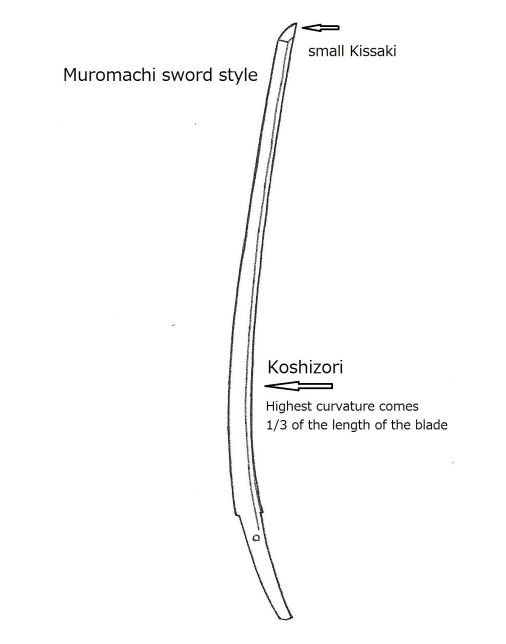 22 Muromachi sword shape