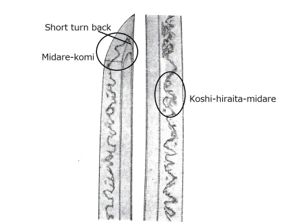 22Hamon (Koshi Hiraita midare)
