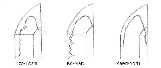 24 jizo-boshi Keri-yoru