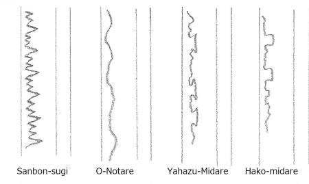 24 Sannbon sugi,hako, yahazu, O-midare)