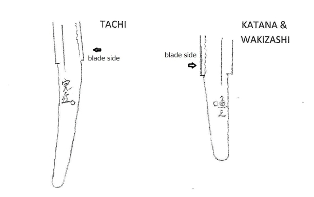 2b Tachi & Katana difference