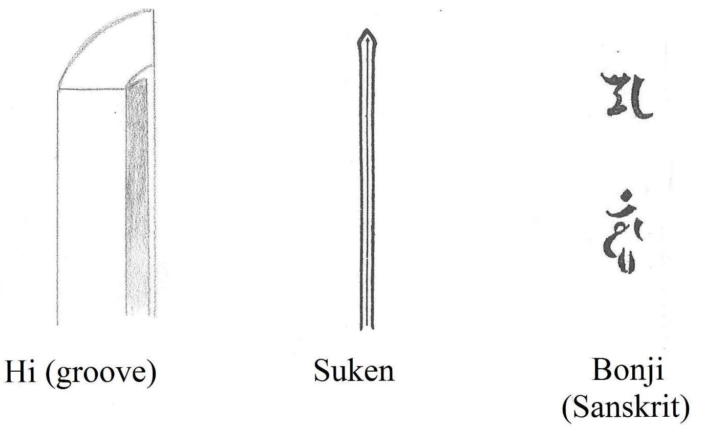 8 Hi, Suken, Bonji