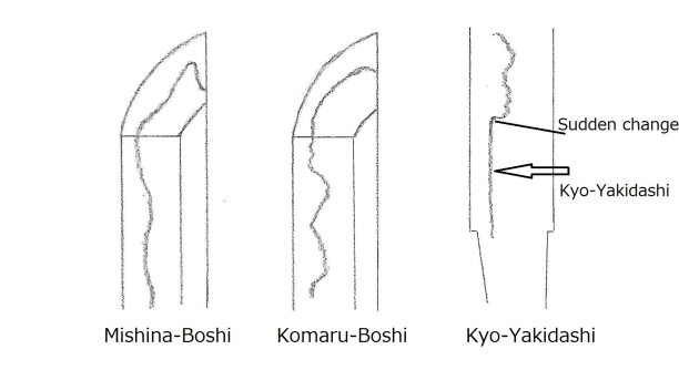 28 Mishina-Boshi Komaru-boshi, Kyo-Yakidashi